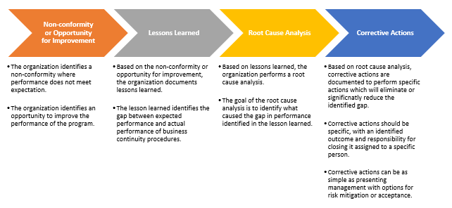 Root cause analysis template: free download, edit, fill, create.