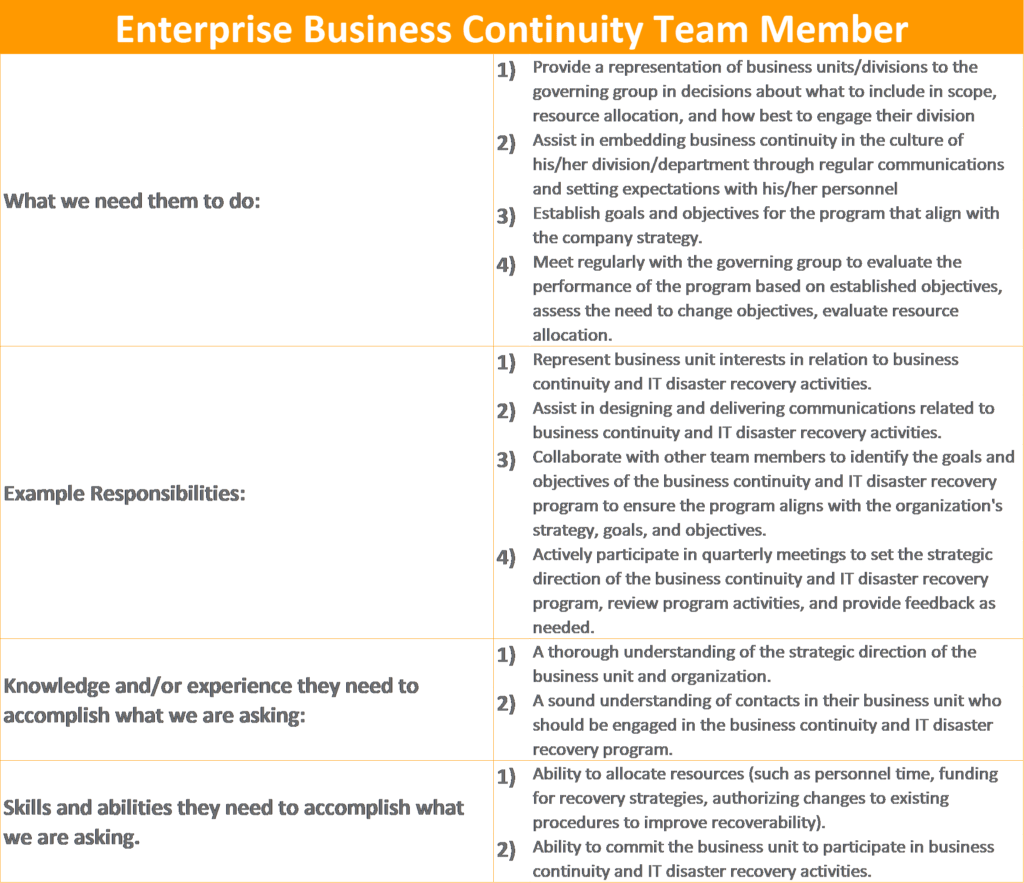 Enterprise Business Continuity