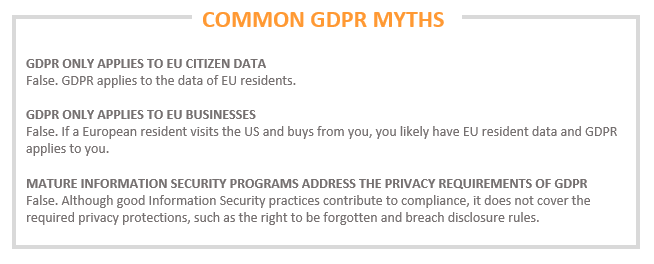 Common GDPR Myths